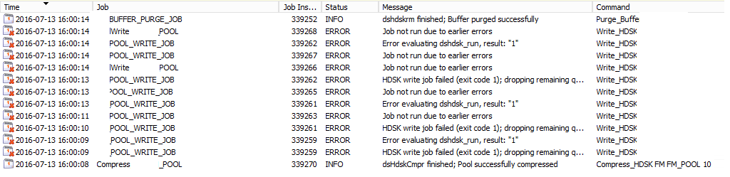 Archive Server job's execution.