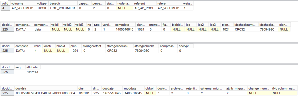 SQL statements results