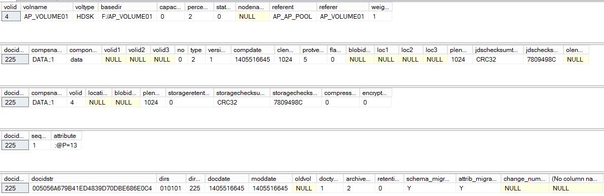 SQL statements results