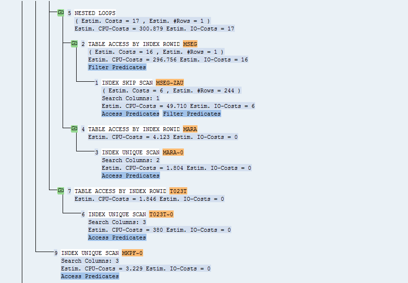 Query execution plan before solving the issue