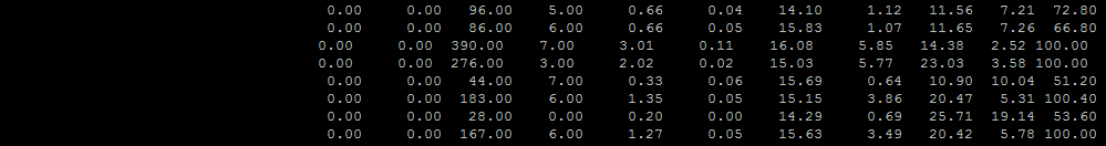 iostat command on database server